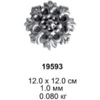 19593