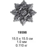 19598