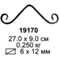 19170