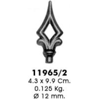 11965/2